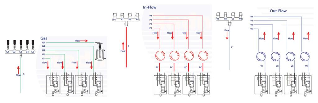 4-channel-diagram-myograph