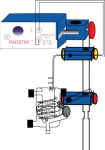 RADSTIM-1-channel