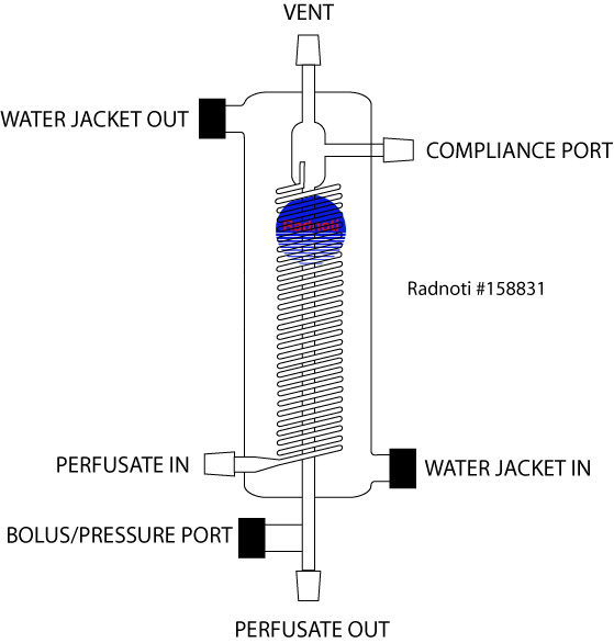 158831 Heating Coil DIAGRAM heating coils radnoti